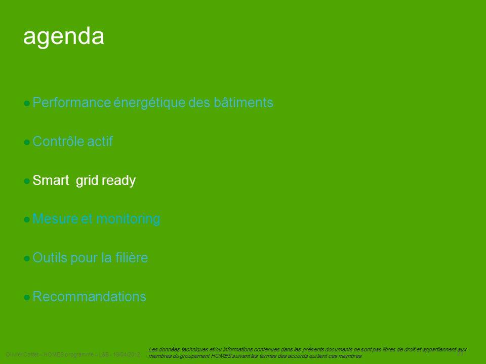 Olivier Cottet – HOMES programme – L&B - 19/04/2012 23 Les données techniques et/ou informations contenues dans les présents documents ne sont pas libres de droit et appartiennent aux membres du groupement HOMES suivant les termes des accords qui lient ces membres agenda Performance énergétique des bâtiments Contrôle actif Smart grid ready Mesure et monitoring Outils pour la filière Recommandations