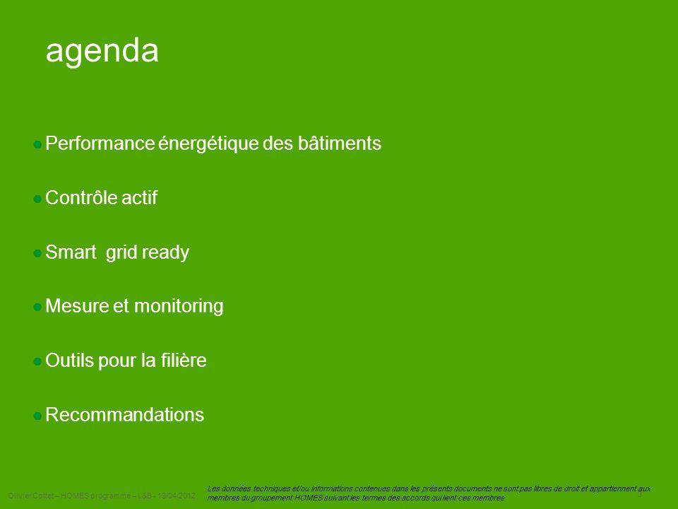 Olivier Cottet – HOMES programme – L&B - 19/04/2012 3 Les données techniques et/ou informations contenues dans les présents documents ne sont pas libres de droit et appartiennent aux membres du groupement HOMES suivant les termes des accords qui lient ces membres agenda Performance énergétique des bâtiments Contrôle actif Smart grid ready Mesure et monitoring Outils pour la filière Recommandations