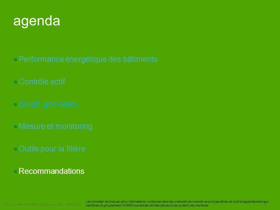 Olivier Cottet – HOMES programme – L&B - 19/04/2012 36 Les données techniques et/ou informations contenues dans les présents documents ne sont pas libres de droit et appartiennent aux membres du groupement HOMES suivant les termes des accords qui lient ces membres agenda Performance énergétique des bâtiments Contrôle actif Smart grid ready Mesure et monitoring Outils pour la filière Recommandations