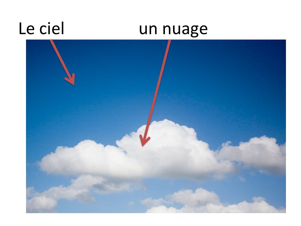 Quand il fait jour…. On voit le ciel, le soleil et les nuages.