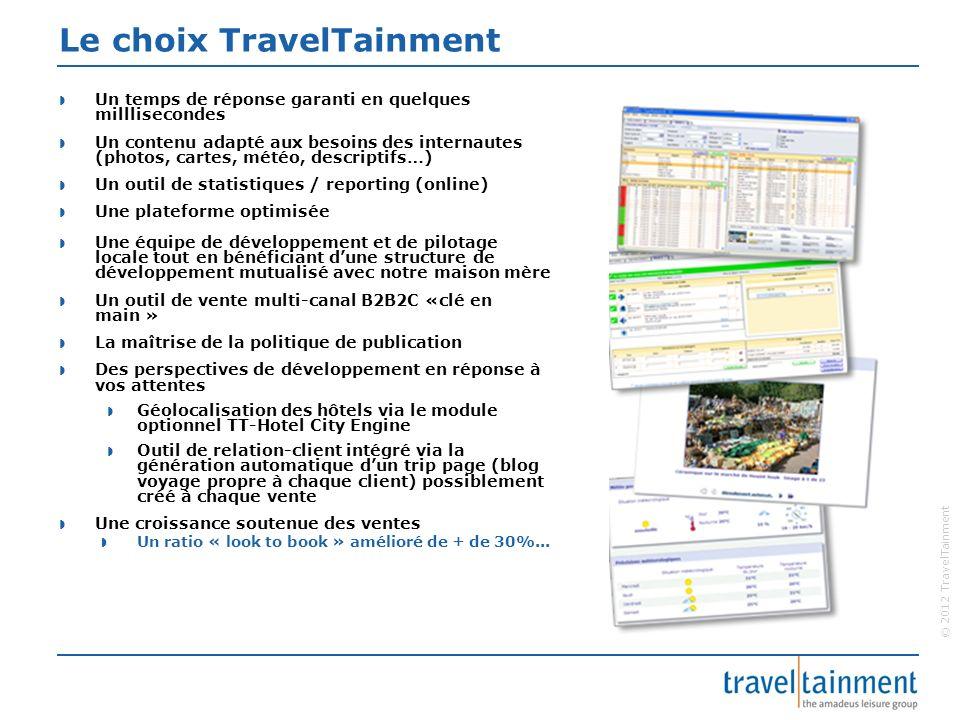 © 2012 TravelTainment Le choix TravelTainment Un temps de réponse garanti en quelques milllisecondes Un contenu adapté aux besoins des internautes (ph