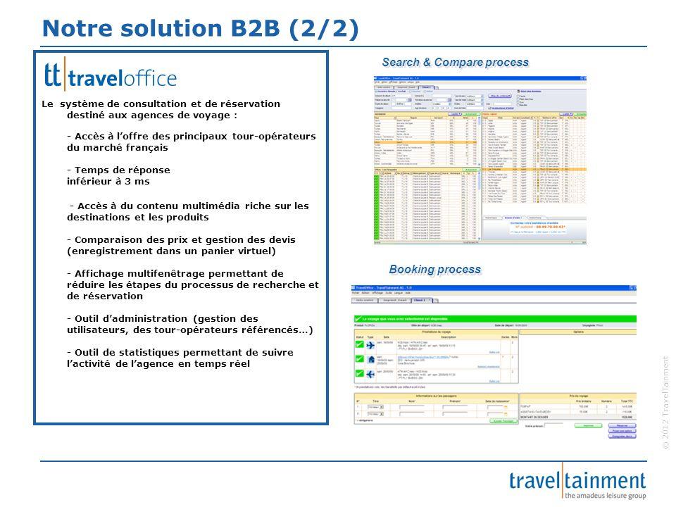 © 2012 TravelTainment Notre solution B2B (2/2) Le système de consultation et de réservation destiné aux agences de voyage : - Accès à loffre des princ