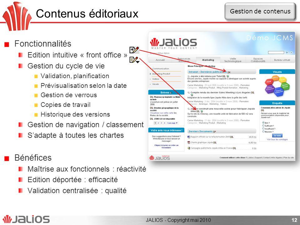 Contenus éditoriaux Fonctionnalités Edition intuitive « front office » Gestion du cycle de vie Validation, planification Prévisualisation selon la dat