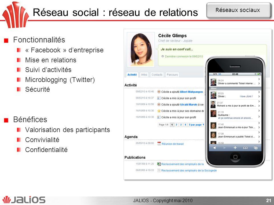 Réseau social : réseau de relations Fonctionnalités « Facebook » dentreprise Mise en relations Suivi dactivités Microblogging (Twitter) Sécurité Bénéf