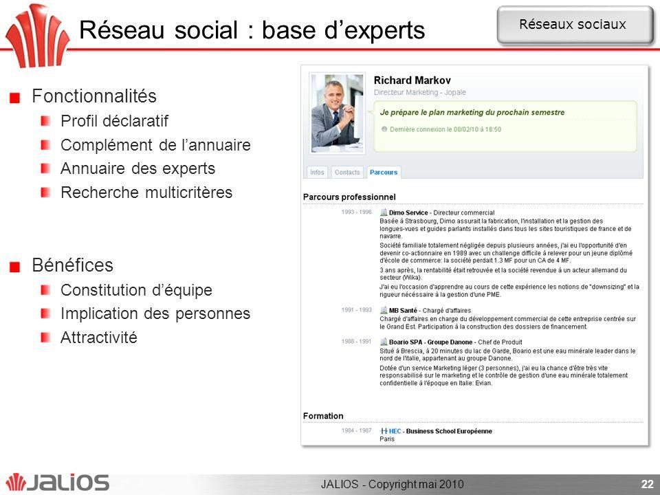 Réseau social : base dexperts Fonctionnalités Profil déclaratif Complément de lannuaire Annuaire des experts Recherche multicritères Bénéfices Constit
