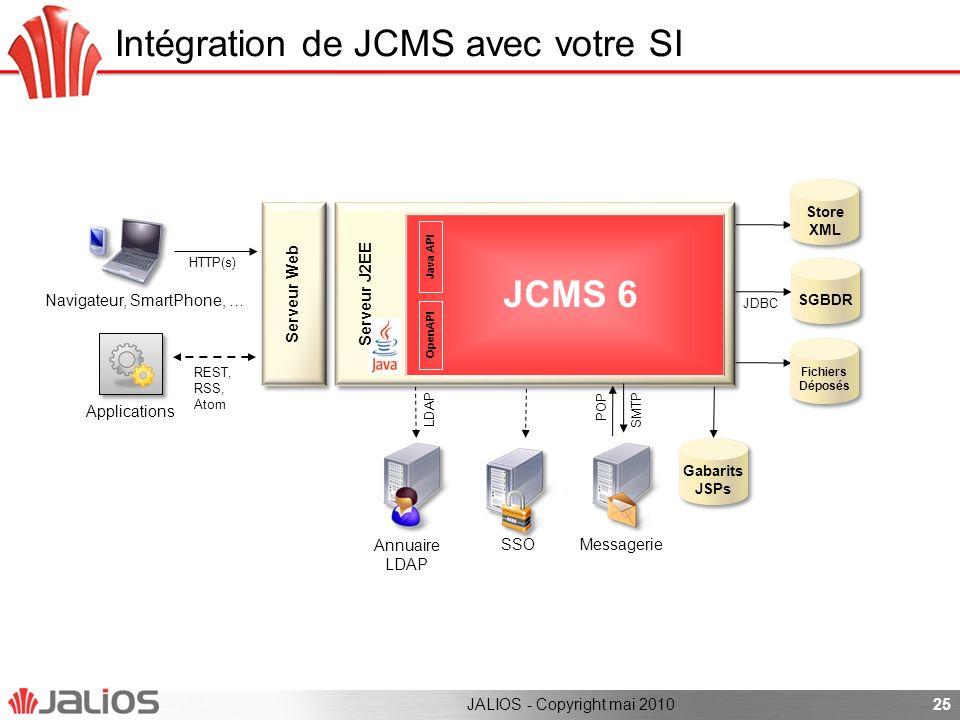 25 Intégration de JCMS avec votre SI JCMS 6 LDAP HTTP(s) OpenAPI REST, RSS, Atom Messagerie Annuaire LDAP SSO Applications Navigateur, SmartPhone, … J