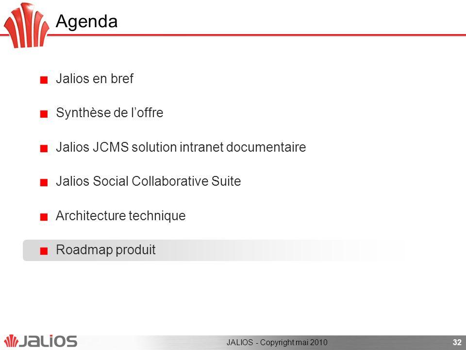 Agenda Jalios en bref Synthèse de loffre Jalios JCMS solution intranet documentaire Jalios Social Collaborative Suite Architecture technique Roadmap p
