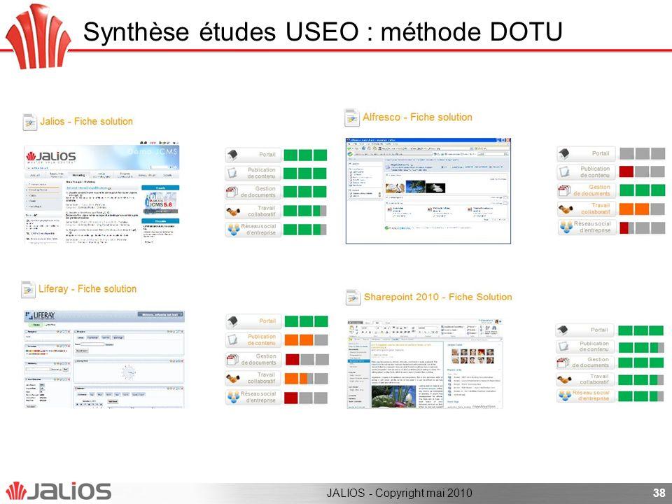 Synthèse études USEO : méthode DOTU 38JALIOS - Copyright mai 2010