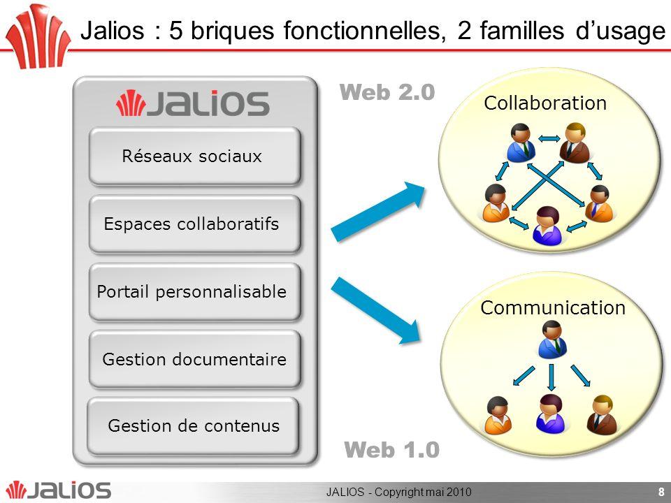 Jalios : 5 briques fonctionnelles, 2 familles dusage 8 Communication Collaboration Gestion documentaire Gestion de contenus Portail personnalisable Es