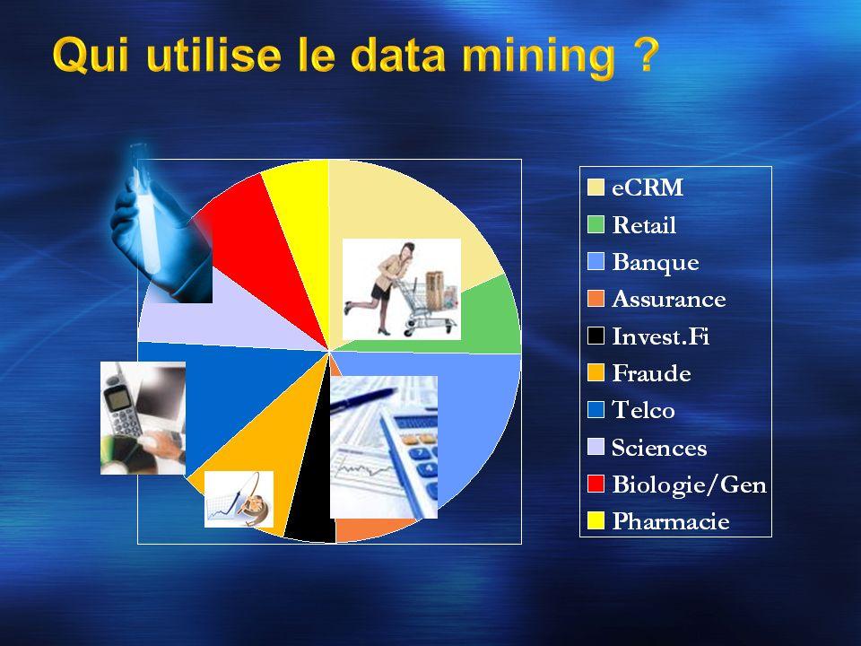 Putting Data Mining to Work Doing Data Mining Business Understanding Data Understanding Data Preparation ModelingEvaluationDeployment Data Data Mining Process CRISP-DM www.crisp-dm.org