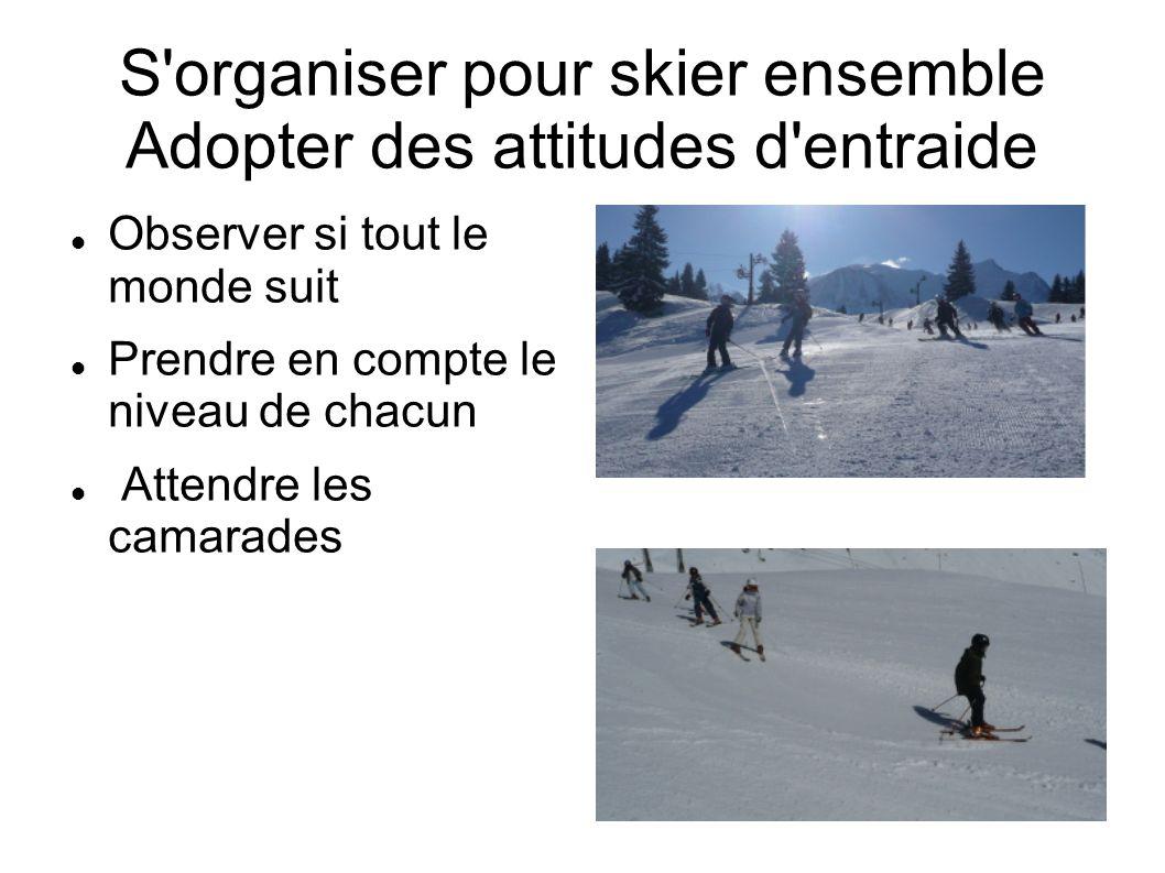 S'organiser pour skier ensemble Adopter des attitudes d'entraide Observer si tout le monde suit Prendre en compte le niveau de chacun Attendre les cam