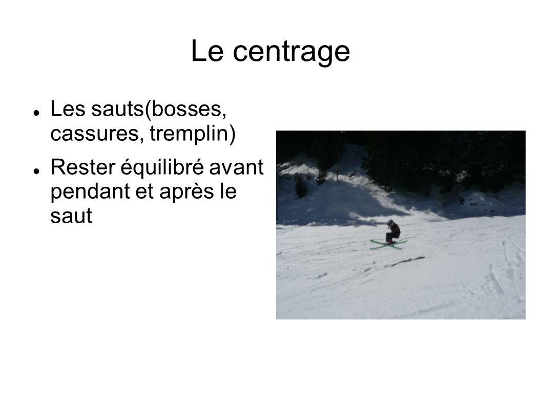 Le centrage Les sauts(bosses, cassures, tremplin) Rester équilibré avant pendant et après le saut