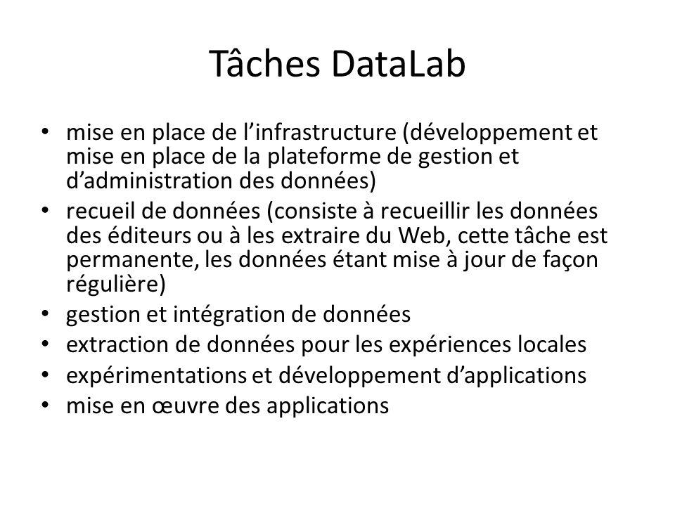 Tâches DataLab mise en place de linfrastructure (développement et mise en place de la plateforme de gestion et dadministration des données) recueil de données (consiste à recueillir les données des éditeurs ou à les extraire du Web, cette tâche est permanente, les données étant mise à jour de façon régulière) gestion et intégration de données extraction de données pour les expériences locales expérimentations et développement dapplications mise en œuvre des applications