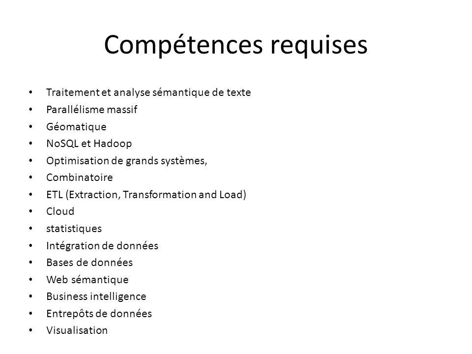 Compétences requises Traitement et analyse sémantique de texte Parallélisme massif Géomatique NoSQL et Hadoop Optimisation de grands systèmes, Combina
