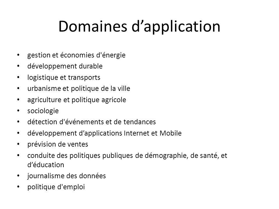 Domaines dapplication gestion et économies d'énergie développement durable logistique et transports urbanisme et politique de la ville agriculture et