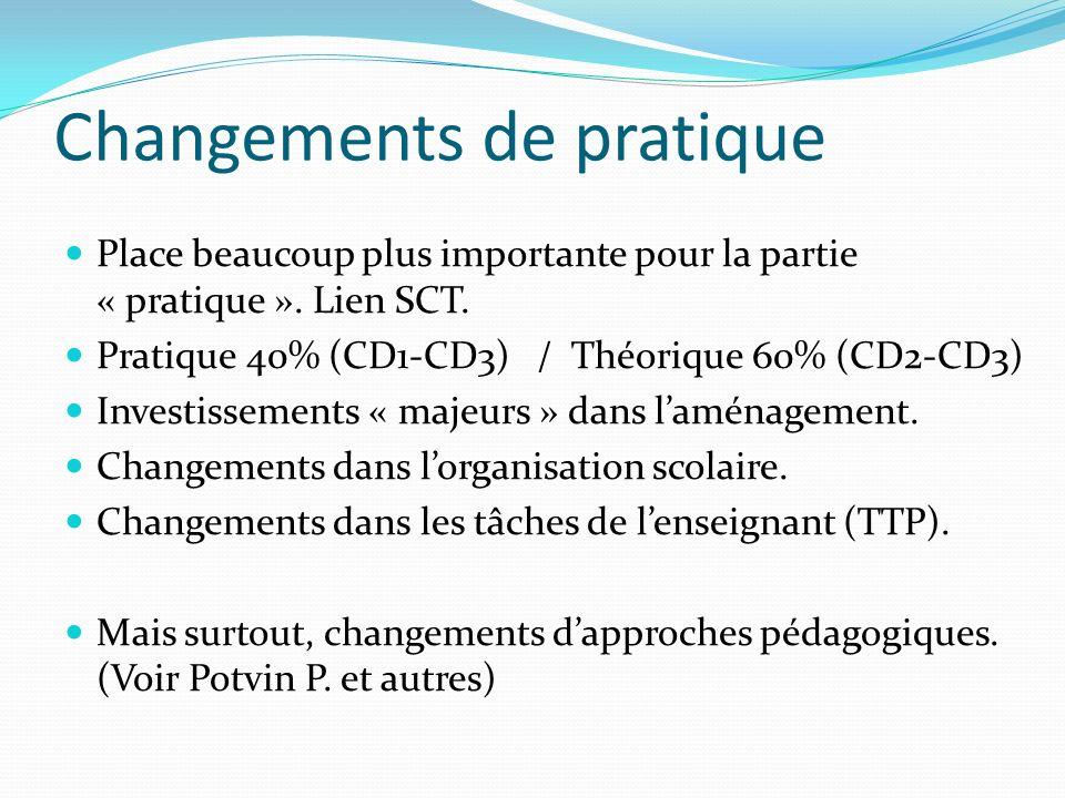 Changements de pratique Place beaucoup plus importante pour la partie « pratique ». Lien SCT. Pratique 40% (CD1-CD3) / Théorique 60% (CD2-CD3) Investi