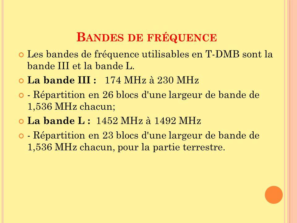 B ANDES DE FRÉQUENCE Les bandes de fréquence utilisables en T-DMB sont la bande III et la bande L. La bande III : 174 MHz à 230 MHz - Répartition en 2