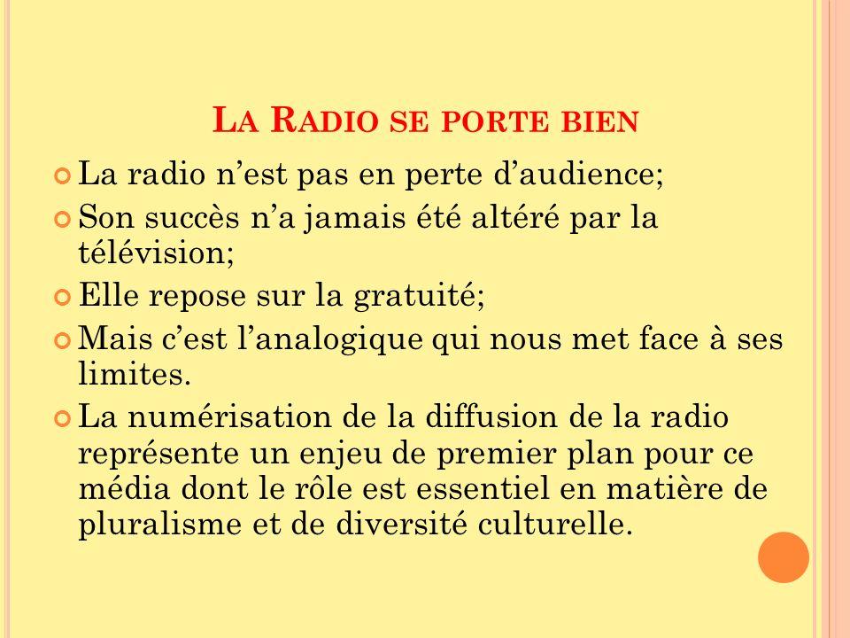 L A R ADIO SE PORTE BIEN La radio nest pas en perte daudience; Son succès na jamais été altéré par la télévision; Elle repose sur la gratuité; Mais ce