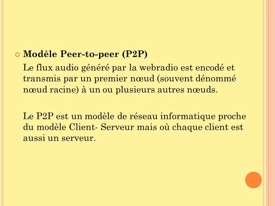 Modèle Peer-to-peer (P2P) Le flux audio généré par la webradio est encodé et transmis par un premier nœud (souvent dénommé nœud racine) à un ou plusie