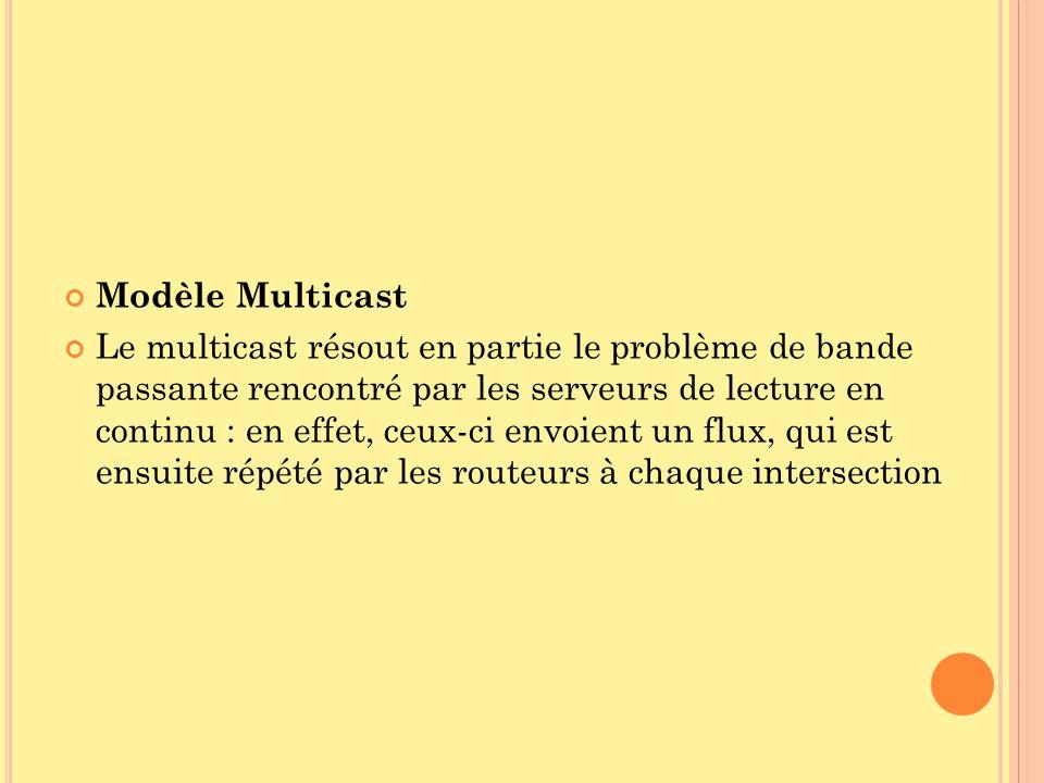 Modèle Multicast Le multicast résout en partie le problème de bande passante rencontré par les serveurs de lecture en continu : en effet, ceux-ci envo