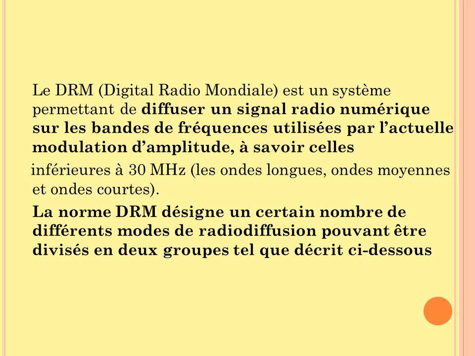 Le DRM (Digital Radio Mondiale) est un système permettant de diffuser un signal radio numérique sur les bandes de fréquences utilisées par lactuelle m