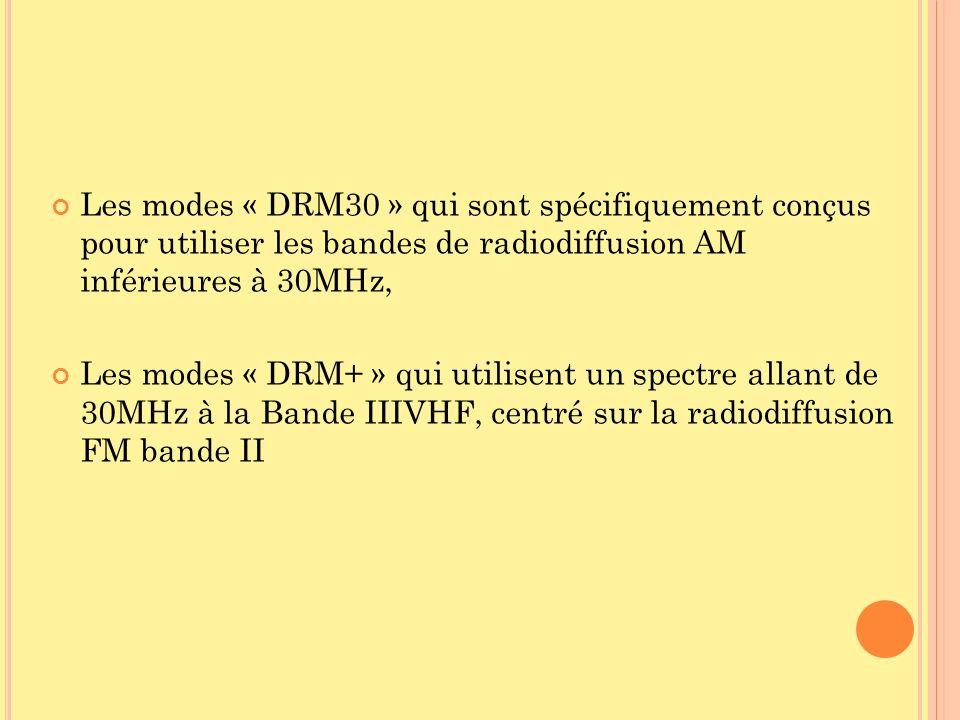 Les modes « DRM30 » qui sont spécifiquement conçus pour utiliser les bandes de radiodiffusion AM inférieures à 30MHz, Les modes « DRM+ » qui utilisent
