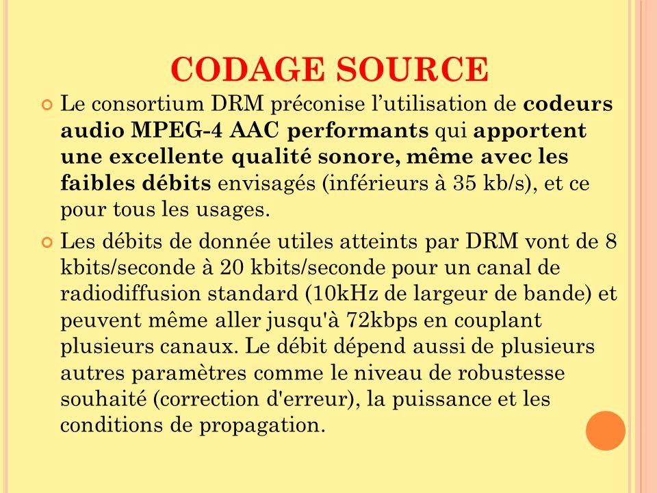 CODAGE SOURCE Le consortium DRM préconise lutilisation de codeurs audio MPEG-4 AAC performants qui apportent une excellente qualité sonore, même avec
