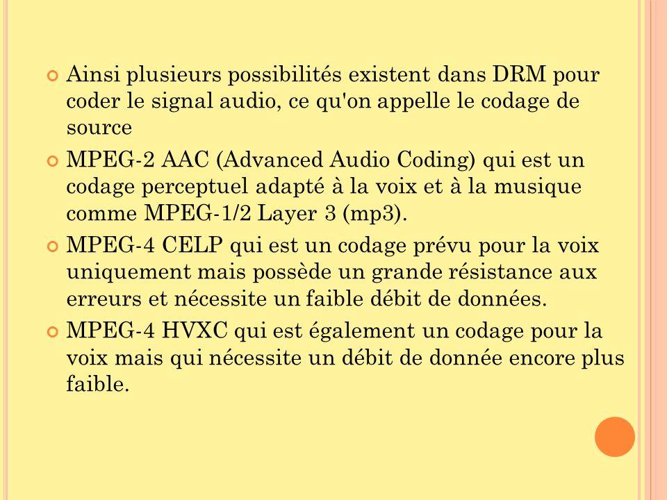 Ainsi plusieurs possibilités existent dans DRM pour coder le signal audio, ce qu'on appelle le codage de source MPEG-2 AAC (Advanced Audio Coding) qui