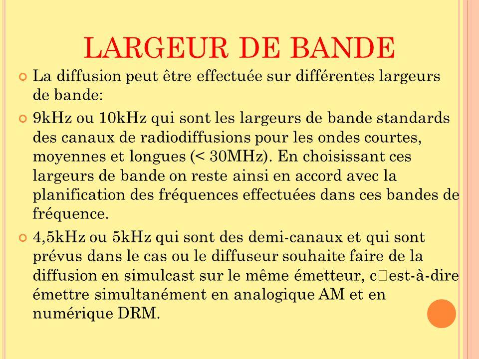 LARGEUR DE BANDE La diffusion peut être effectuée sur différentes largeurs de bande: 9kHz ou 10kHz qui sont les largeurs de bande standards des canaux