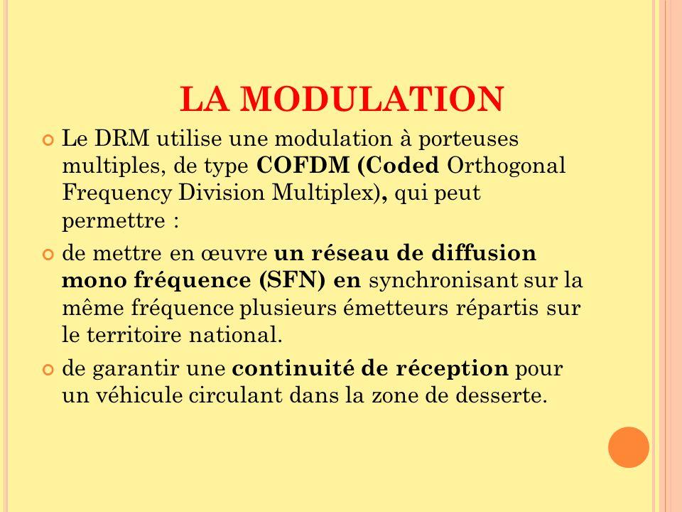 LA MODULATION Le DRM utilise une modulation à porteuses multiples, de type COFDM (Coded Orthogonal Frequency Division Multiplex), qui peut permettre :