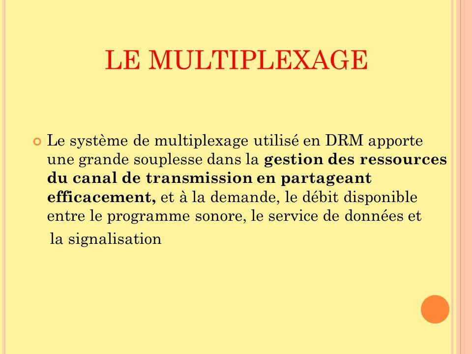 LE MULTIPLEXAGE Le système de multiplexage utilisé en DRM apporte une grande souplesse dans la gestion des ressources du canal de transmission en part