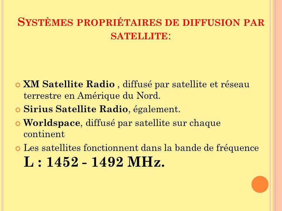 S YSTÈMES PROPRIÉTAIRES DE DIFFUSION PAR SATELLITE : XM Satellite Radio, diffusé par satellite et réseau terrestre en Amérique du Nord. Sirius Satelli