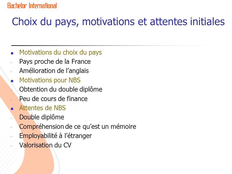 Choix du pays, motivations et attentes initiales Motivations du choix du pays - Pays proche de la France - Amélioration de langlais Motivations pour N