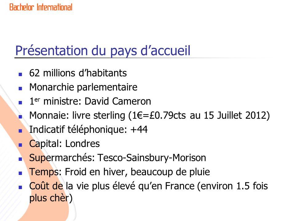Présentation du pays daccueil 62 millions dhabitants Monarchie parlementaire 1 er ministre: David Cameron Monnaie: livre sterling (1=£0.79cts au 15 Ju