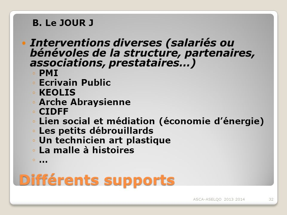 Différents supports B.