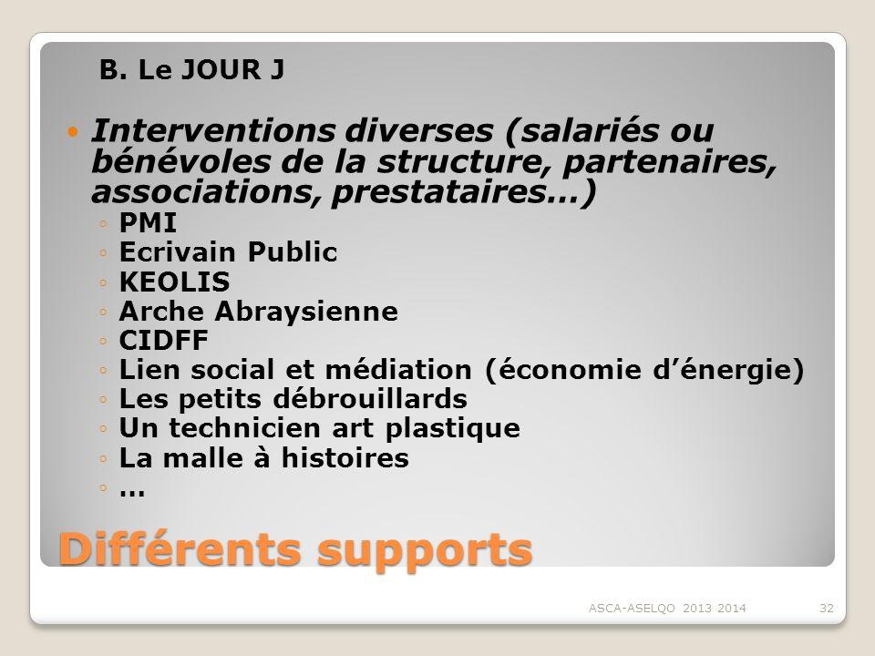 Différents supports B. Le JOUR J Interventions diverses (salariés ou bénévoles de la structure, partenaires, associations, prestataires…) PMI Ecrivain