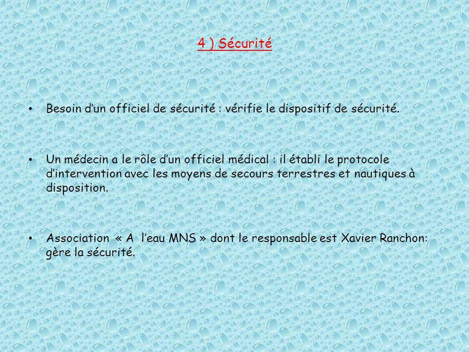 4 ) Sécurité Besoin dun officiel de sécurité : vérifie le dispositif de sécurité. Un médecin a le rôle dun officiel médical : il établi le protocole d