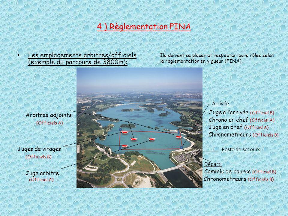 4 ) Règlementation FINA Les emplacements arbitres/officiels (exemple du parcours de 3800m): Arbitres adjoints (Officiels A) Juges de virages (Officiel
