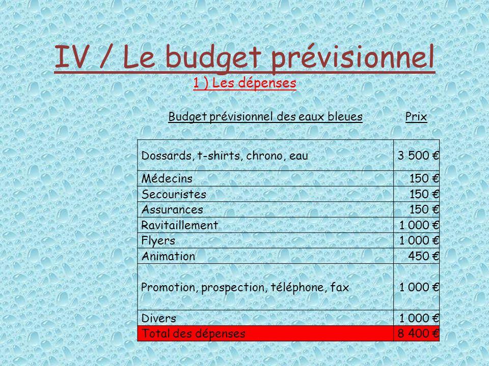 IV / Le budget prévisionnel 1 ) Les dépenses Budget prévisionnel des eaux bleuesPrix Dossards, t-shirts, chrono, eau3 500 Médecins150 Secouristes150 A