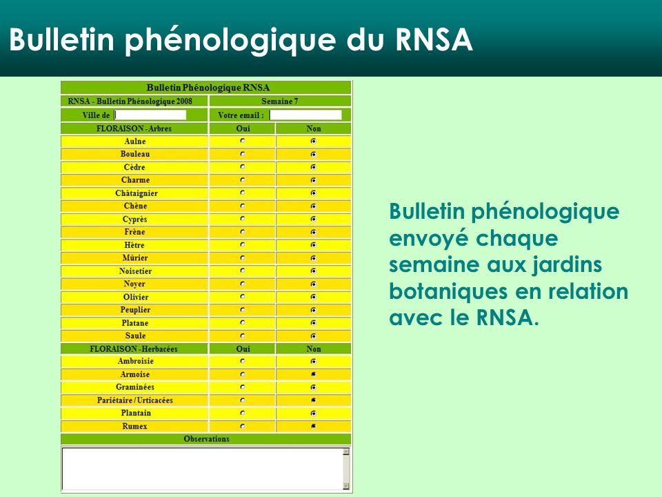 Bulletin phénologique du RNSA Bulletin phénologique envoyé chaque semaine aux jardins botaniques en relation avec le RNSA.