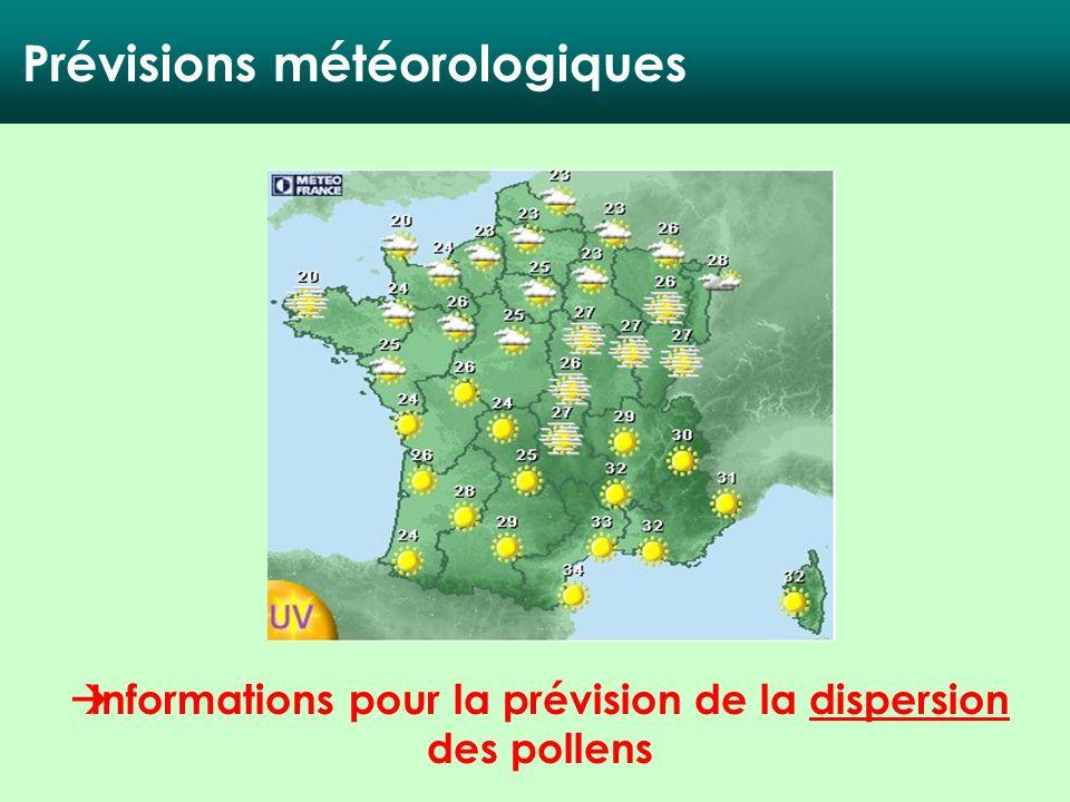 Informations pour la prévision de la dispersion des pollens Prévisions météorologiques