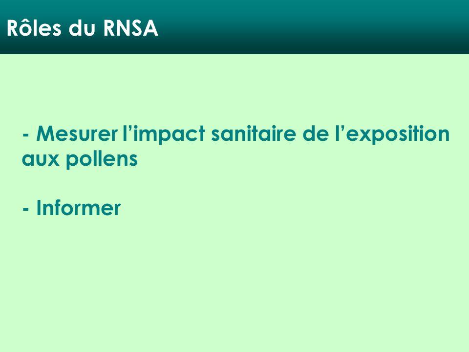 - Mesurer limpact sanitaire de lexposition aux pollens - Informer Rôles du RNSA