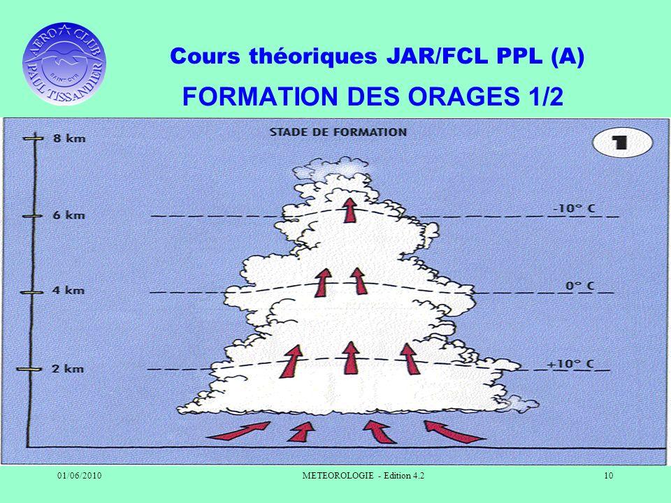 Cours théoriques JAR/FCL PPL (A) 01/06/2010METEOROLOGIE - Edition 4.210 FORMATION DES ORAGES 1/2