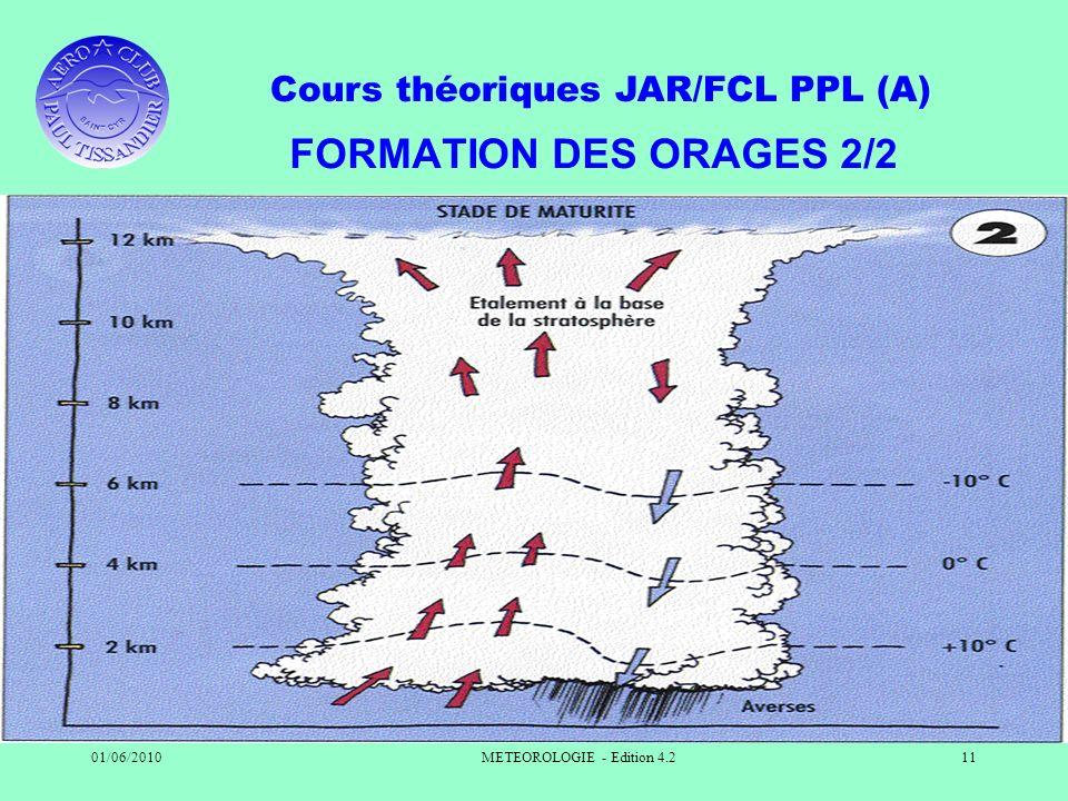 Cours théoriques JAR/FCL PPL (A) 01/06/2010METEOROLOGIE - Edition 4.211 FORMATION DES ORAGES 2/2
