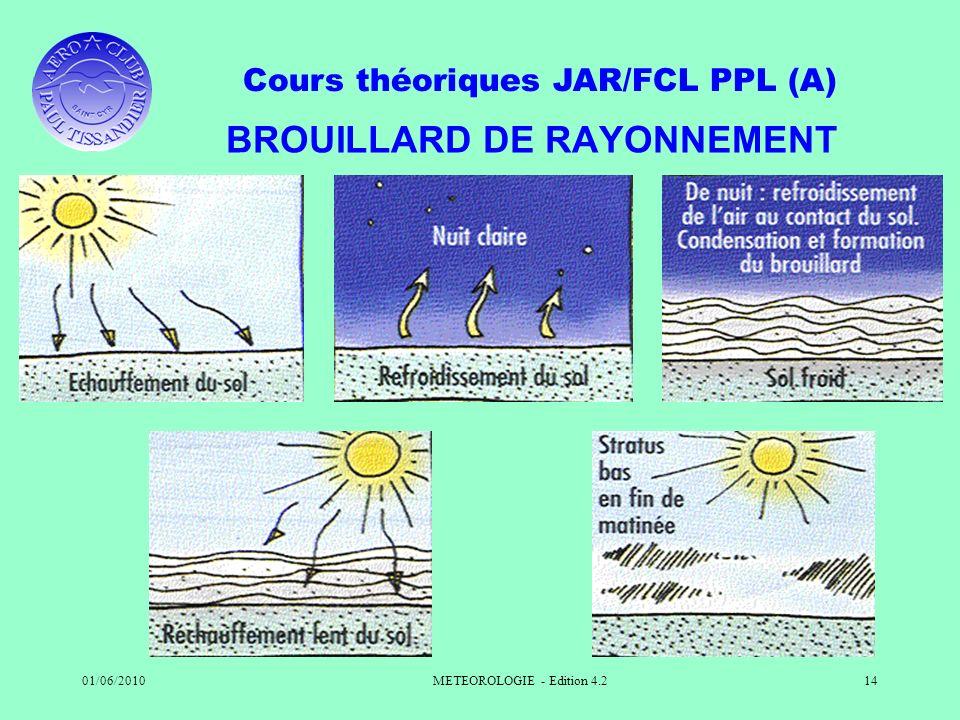 Cours théoriques JAR/FCL PPL (A) 01/06/2010METEOROLOGIE - Edition 4.214 BROUILLARD DE RAYONNEMENT