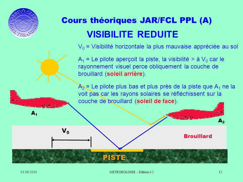 Cours théoriques JAR/FCL PPL (A) 01/06/2010METEOROLOGIE - Edition 4.215 VISIBILITE REDUITE Brouillard PISTE V0V0 V 0 = Visibilité horizontale la plus