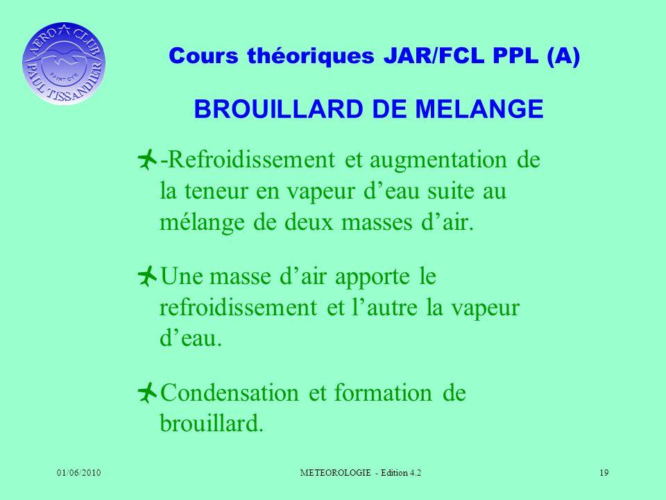 Cours théoriques JAR/FCL PPL (A) 01/06/2010METEOROLOGIE - Edition 4.219 BROUILLARD DE MELANGE -Refroidissement et augmentation de la teneur en vapeur