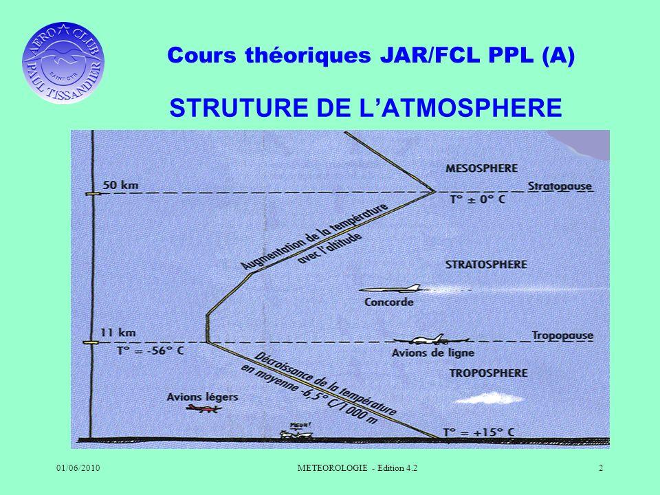 Cours théoriques JAR/FCL PPL (A) 01/06/2010METEOROLOGIE - Edition 4.22 STRUTURE DE LATMOSPHERE