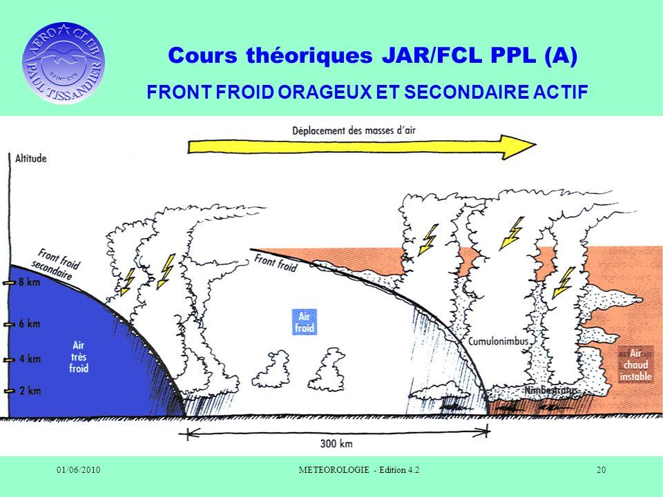 Cours théoriques JAR/FCL PPL (A) 01/06/2010METEOROLOGIE - Edition 4.220 FRONT FROID ORAGEUX ET SECONDAIRE ACTIF