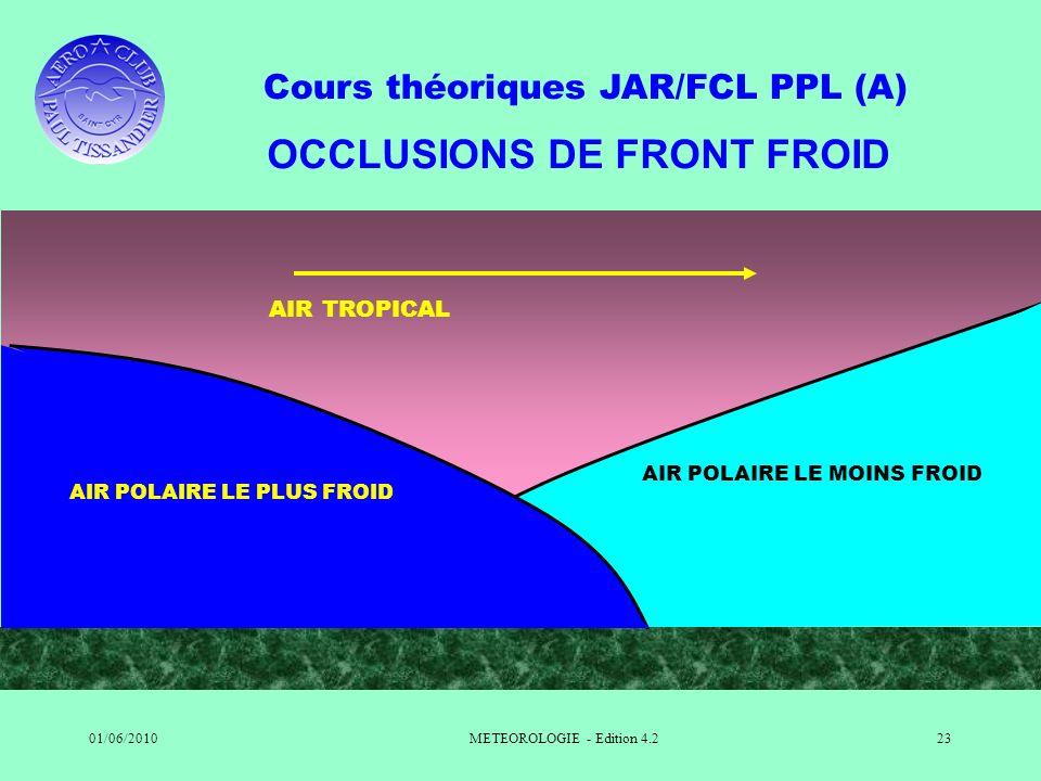 Cours théoriques JAR/FCL PPL (A) 01/06/2010METEOROLOGIE - Edition 4.223 OCCLUSIONS DE FRONT FROID AIR TROPICAL AIR POLAIRE LE MOINS FROID AIR POLAIRE